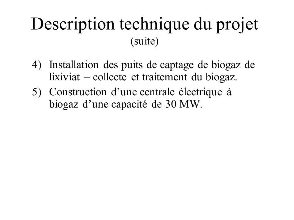 Description technique du projet (suite) 4)Installation des puits de captage de biogaz de lixiviat – collecte et traitement du biogaz. 5)Construction d