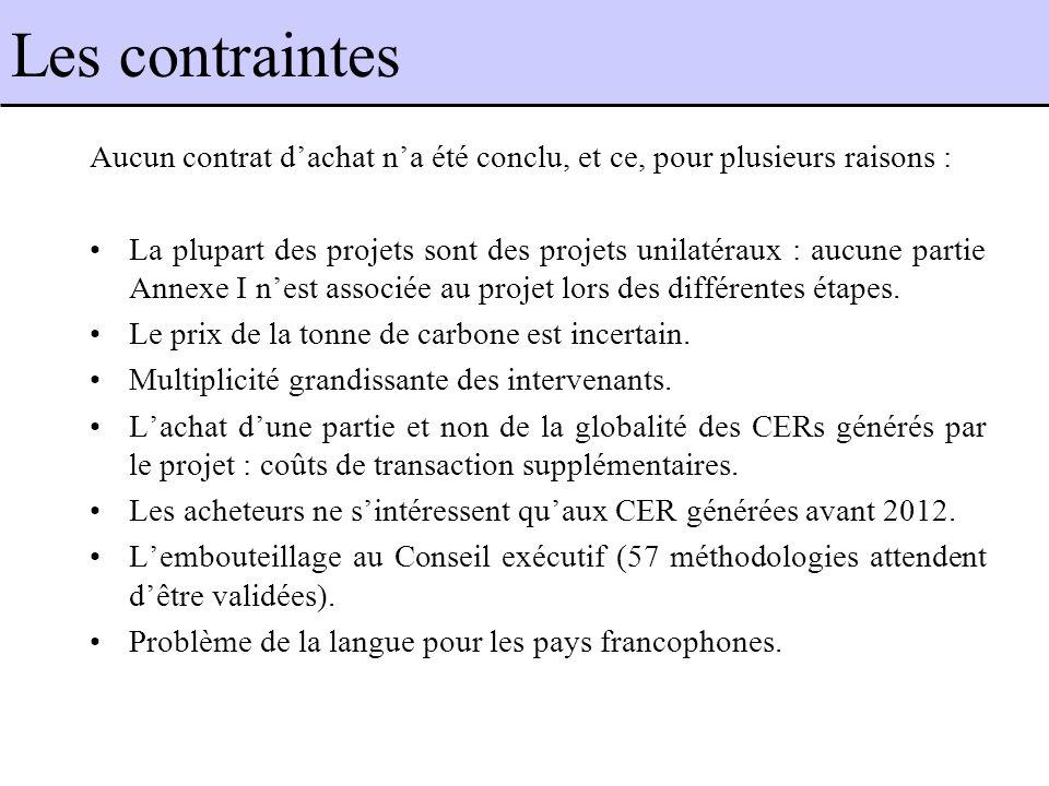 Les contraintes Aucun contrat dachat na été conclu, et ce, pour plusieurs raisons : La plupart des projets sont des projets unilatéraux : aucune partie Annexe I nest associée au projet lors des différentes étapes.