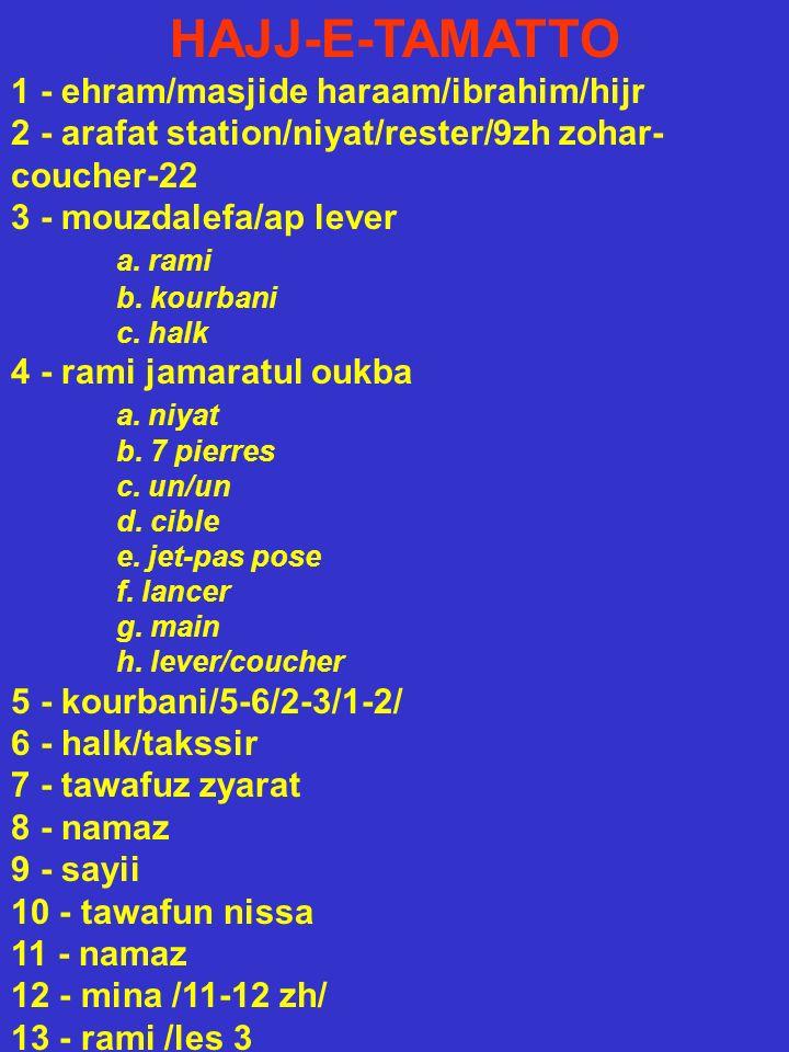 HAJJ-E-TAMATTO 1 - ehram/masjide haraam/ibrahim/hijr 2 - arafat station/niyat/rester/9zh zohar- coucher-22 3 - mouzdalefa/ap lever a. rami b. kourbani