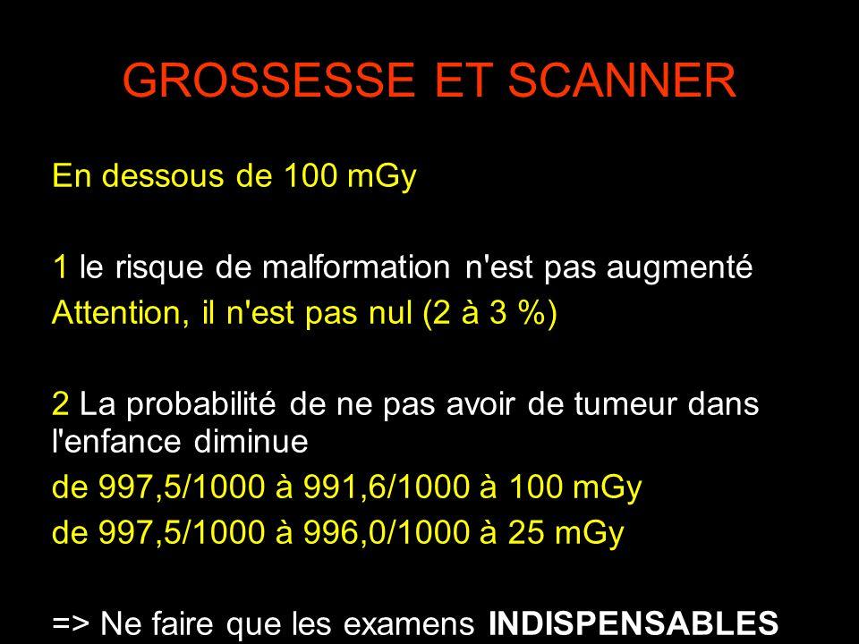 GROSSESSE ET SCANNER En dessous de 100 mGy 1 le risque de malformation n'est pas augmenté Attention, il n'est pas nul (2 à 3 %) 2 La probabilité de ne