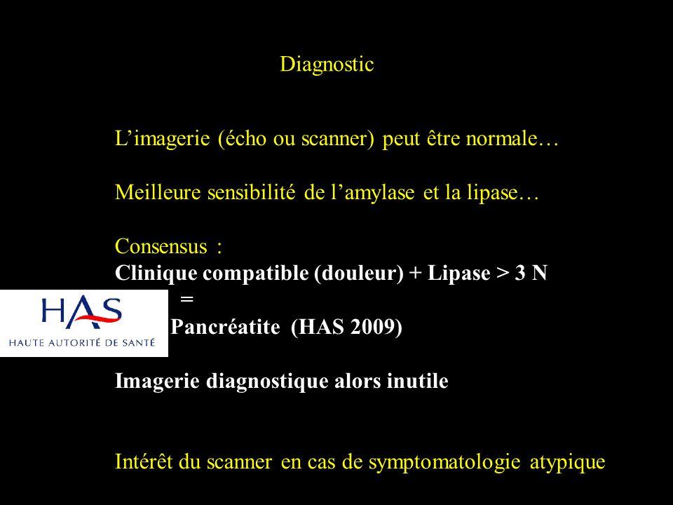 Diagnostic Limagerie (écho ou scanner) peut être normale… Meilleure sensibilité de lamylase et la lipase… Consensus : Clinique compatible (douleur) +