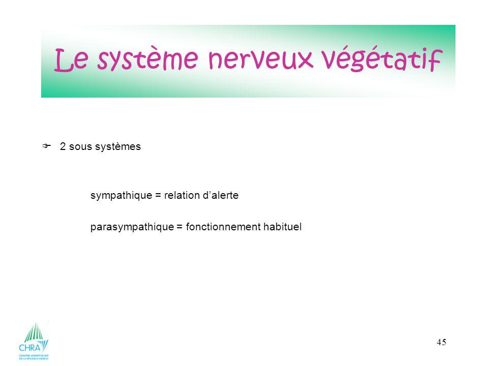 45 2 sous systèmes sympathique = relation dalerte parasympathique = fonctionnement habituel Le système nerveux végétatif