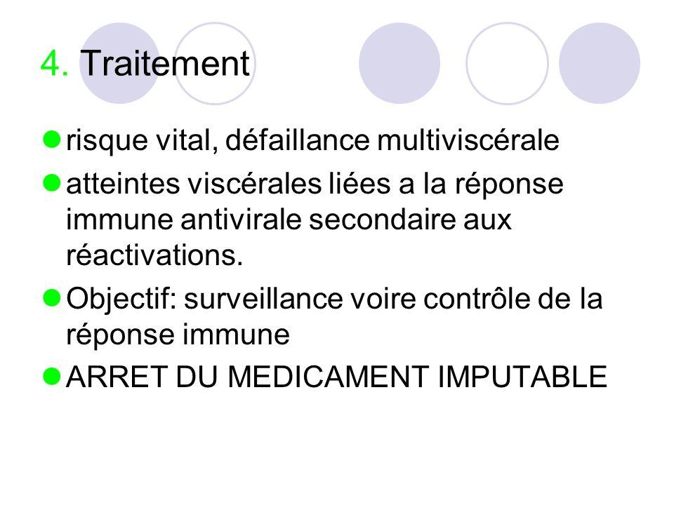 4. Traitement risque vital, défaillance multiviscérale atteintes viscérales liées a la réponse immune antivirale secondaire aux réactivations. Objecti