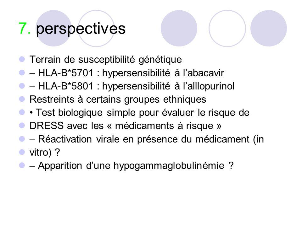 7. perspectives Terrain de susceptibilité génétique – HLA-B*5701 : hypersensibilité à labacavir – HLA-B*5801 : hypersensibilité à lalllopurinol Restre
