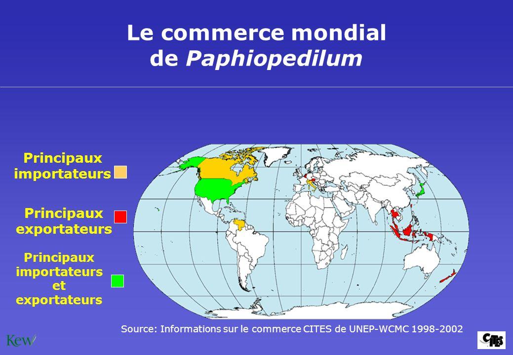 Source: Informations sur le commerce CITES de UNEP-WCMC 1998-2002 Le commerce mondial de Paphiopedilum Principaux exportateurs Principaux importateurs