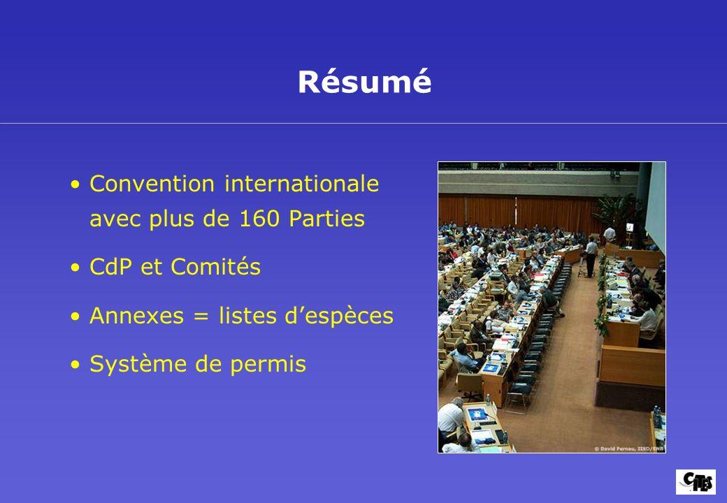 Convention internationale avec plus de 160 Parties CdP et Comités Annexes = listes despèces Système de permis Résumé