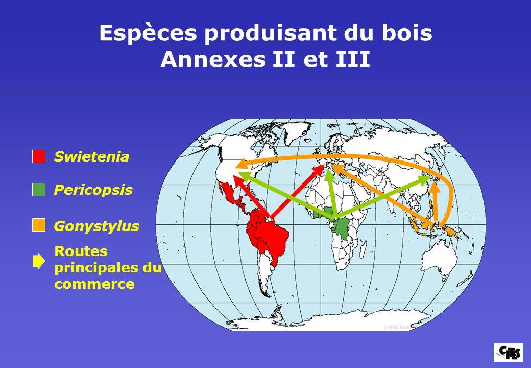 Espèces produisant du bois Annexes II et III Swietenia Pericopsis Gonystylus Routes principales du commerce