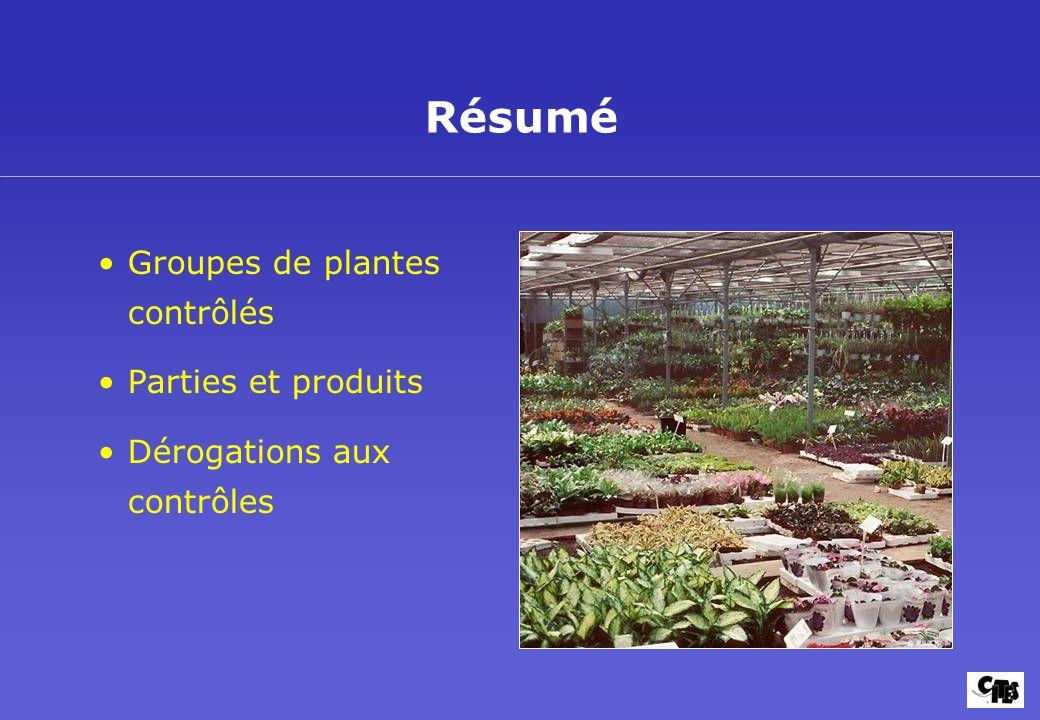 Groupes de plantes contrôlés Parties et produits Dérogations aux contrôles Résumé