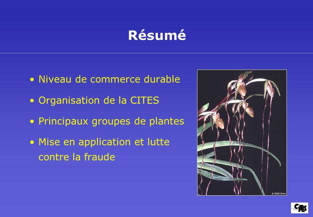 Niveau de commerce durable Organisation de la CITES Principaux groupes de plantes Mise en application et lutte contre la fraude Résumé