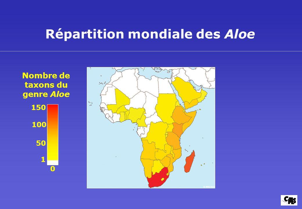 Répartition mondiale des Aloe Nombre de taxons du genre Aloe 150 100 50 1 0