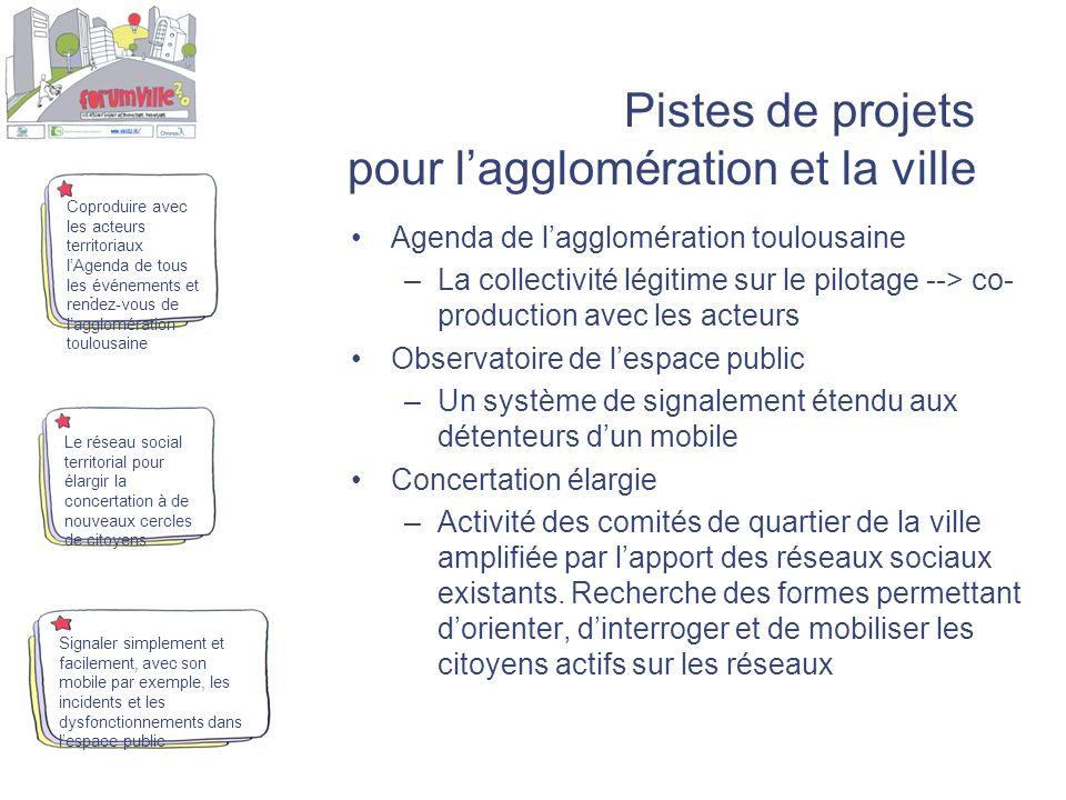 Pistes de projets pour lagglomération et la ville Agenda de lagglomération toulousaine –La collectivité légitime sur le pilotage --> co- production av