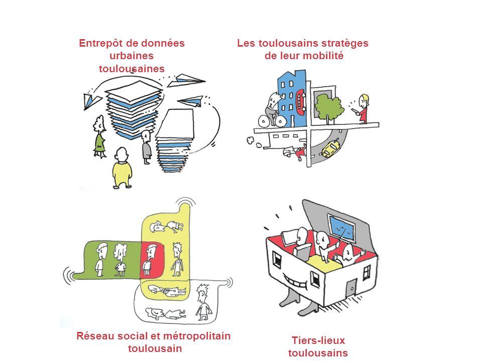 Entrepôt de données urbaines toulousaines Les toulousains stratèges de leur mobilité Réseau social et métropolitain toulousain Tiers-lieux toulousains