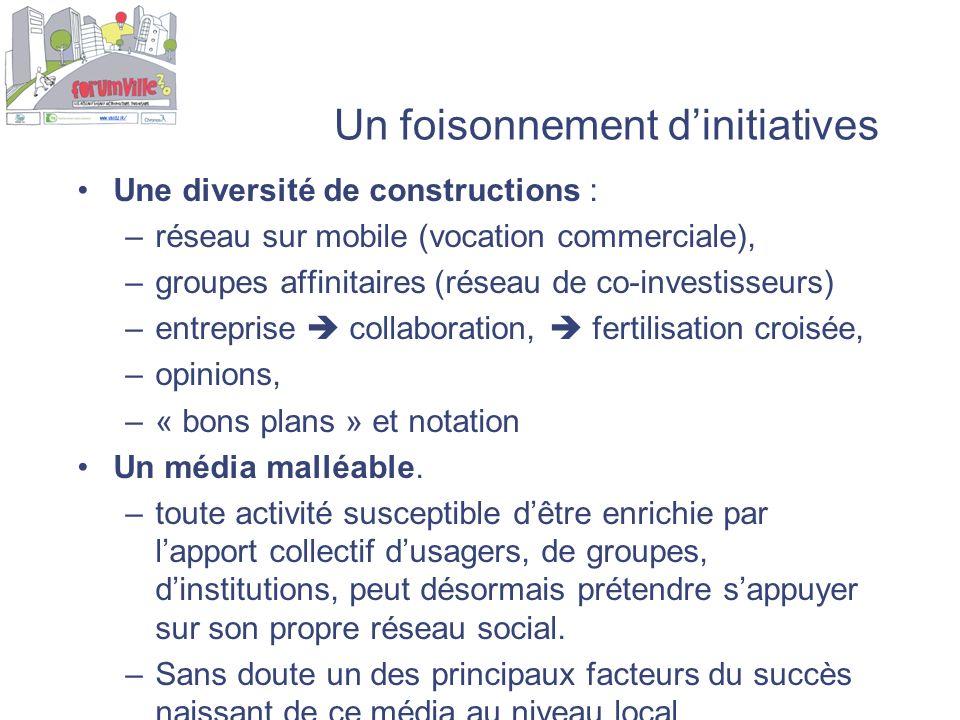Un foisonnement dinitiatives Une diversité de constructions : –réseau sur mobile (vocation commerciale), –groupes affinitaires (réseau de co-investiss