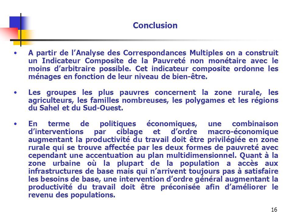 16 Conclusion A partir de lAnalyse des Correspondances Multiples on a construit un Indicateur Composite de la Pauvreté non monétaire avec le moins dar