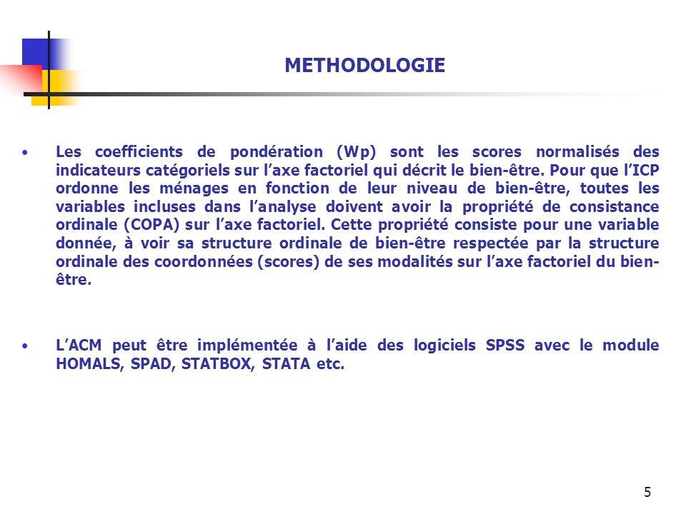 5 METHODOLOGIE Les coefficients de pondération (Wp) sont les scores normalisés des indicateurs catégoriels sur laxe factoriel qui décrit le bien-être.