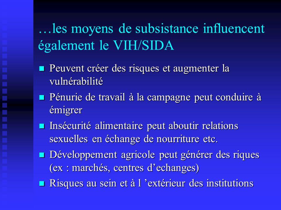 …les moyens de subsistance influencent également le VIH/SIDA Peuvent créer des risques et augmenter la vulnérabilité Peuvent créer des risques et augm