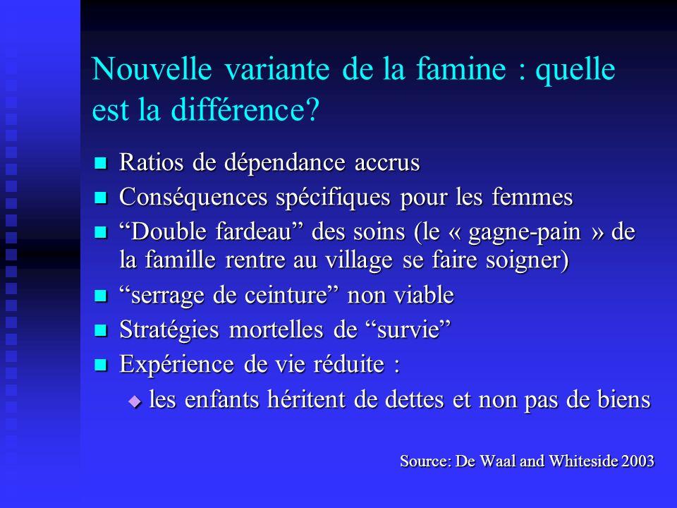 Nouvelle variante de la famine : quelle est la différence? Ratios de dépendance accrus Ratios de dépendance accrus Conséquences spécifiques pour les f