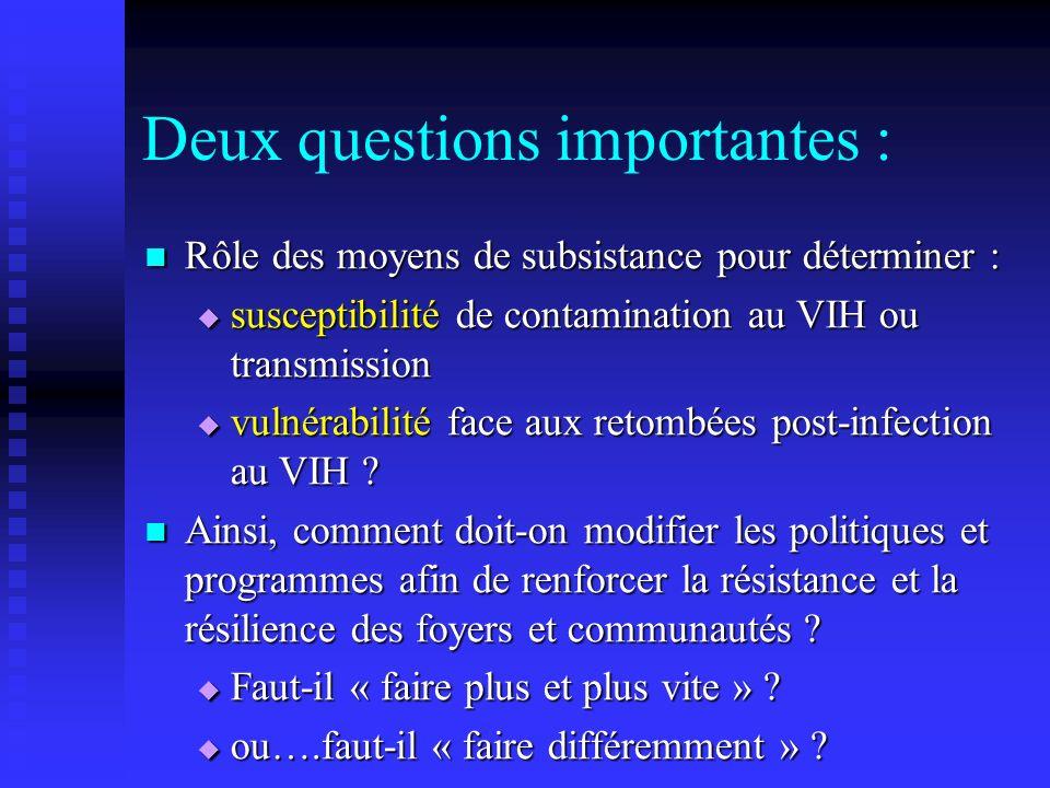 Deux questions importantes : Rôle des moyens de subsistance pour déterminer : Rôle des moyens de subsistance pour déterminer : susceptibilité de conta