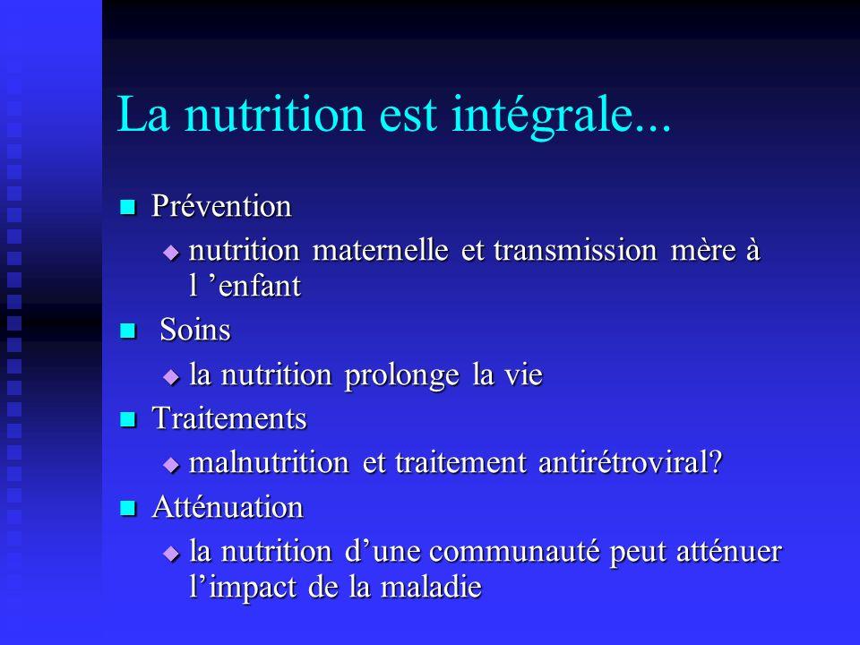 La nutrition est intégrale... Prévention Prévention nutrition maternelle et transmission mère à l enfant nutrition maternelle et transmission mère à l