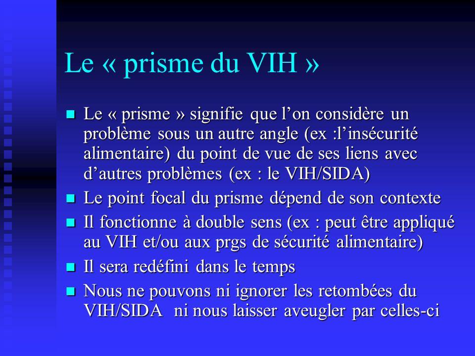 Le « prisme du VIH » Le « prisme » signifie que lon considère un problème sous un autre angle (ex :linsécurité alimentaire) du point de vue de ses lie