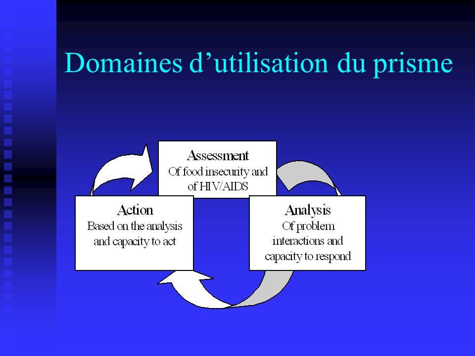Domaines dutilisation du prisme