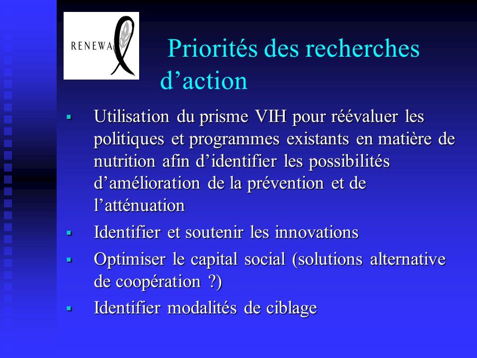 Priorités des recherches daction Utilisation du prisme VIH pour réévaluer les politiques et programmes existants en matière de nutrition afin didentif