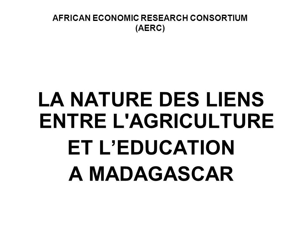 Plan de la présentation Partie 1/ Objectifs et approche Partie 2/ Le contexte socio économique Partie 3/ les caractéristiques de lagriculture malgache Partie 4/ les déterminants de la pratique de lagriculture à Madagascar Partie 5/ les déterminants du rendement agricole à Madagascar