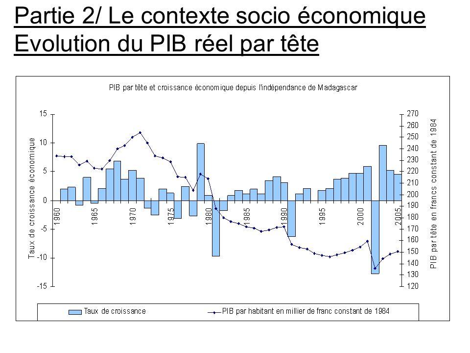 Partie 2/ Le contexte socio économique Evolution du PIB réel par tête