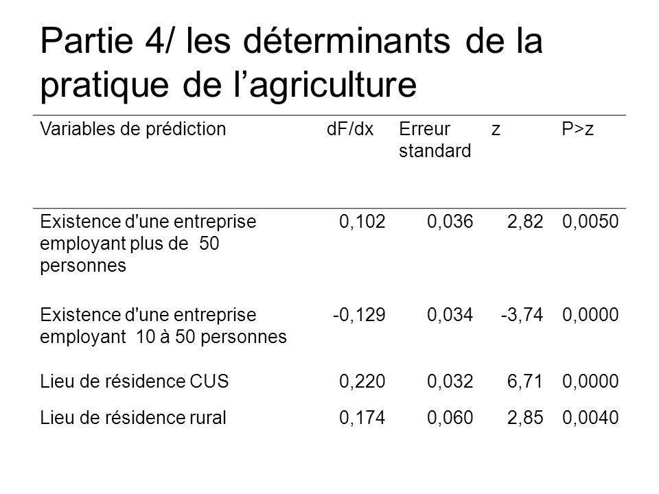 Partie 4/ les déterminants de la pratique de lagriculture Variables de prédiction dF/dxErreur standard z P>z Existence d'une entreprise employant plus
