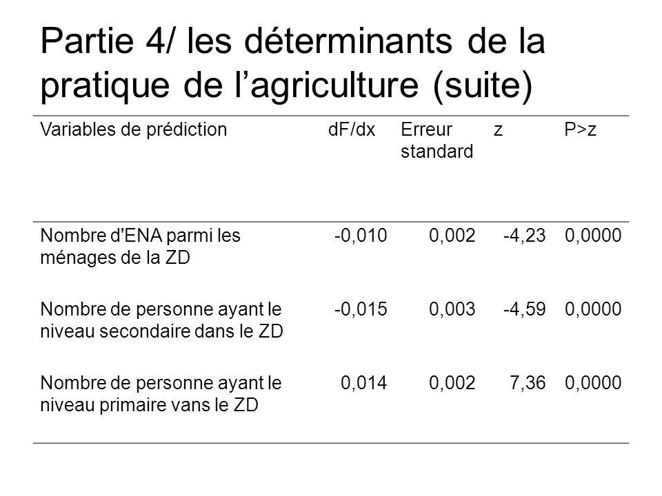 Partie 4/ les déterminants de la pratique de lagriculture (suite) Variables de prédiction dF/dxErreur standard z P>z Nombre d'ENA parmi les ménages de