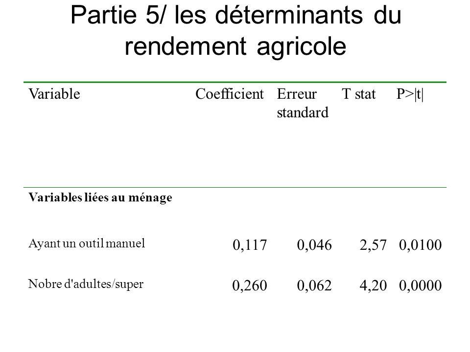 Partie 5/ les déterminants du rendement agricole VariableCoefficientErreur standard T statP>|t| Variables liées au ménage Ayant un outil manuel 0,1170