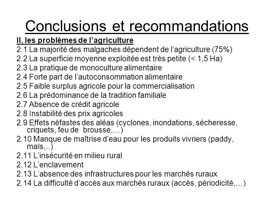 Conclusions et recommandations II. les problèmes de lagriculture 2.1 La majorité des malgaches dépendent de lagriculture (75%) 2.2 La superficie moyen