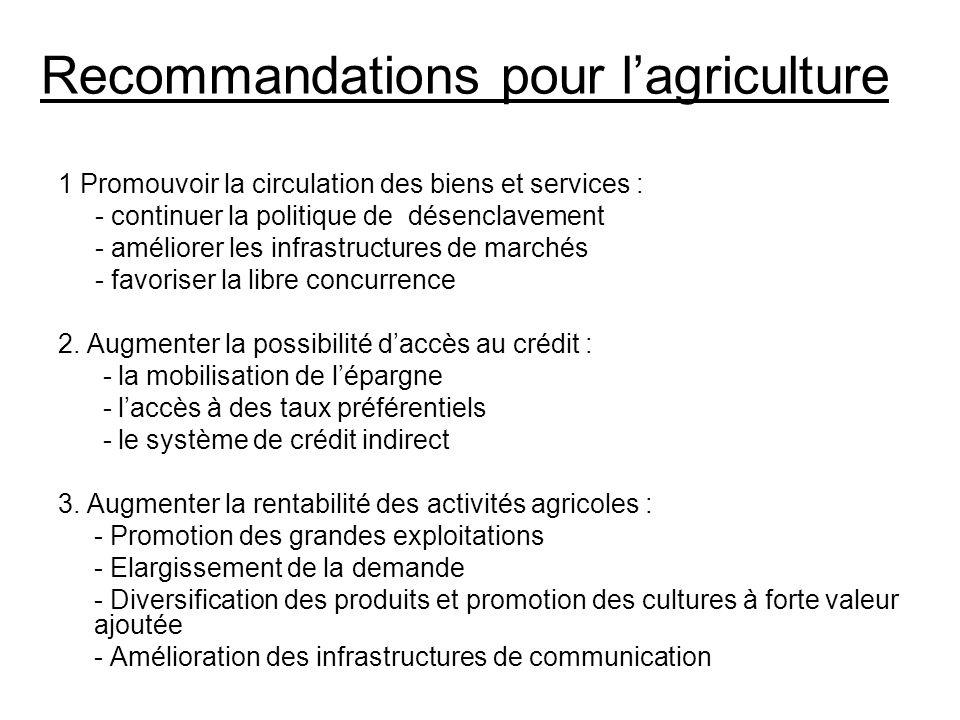 Recommandations pour lagriculture 1 Promouvoir la circulation des biens et services : - continuer la politique de désenclavement - améliorer les infra