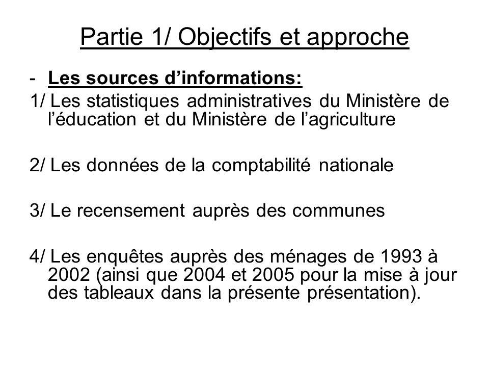 Partie 1/ Objectifs et approche -Les sources dinformations: 1/ Les statistiques administratives du Ministère de léducation et du Ministère de lagricul