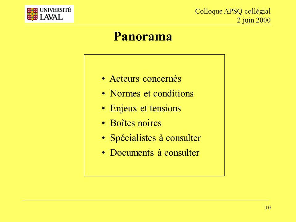 10 Panorama Colloque APSQ collégial 2 juin 2000 Acteurs concernés Normes et conditions Enjeux et tensions Boîtes noires Spécialistes à consulter Documents à consulter