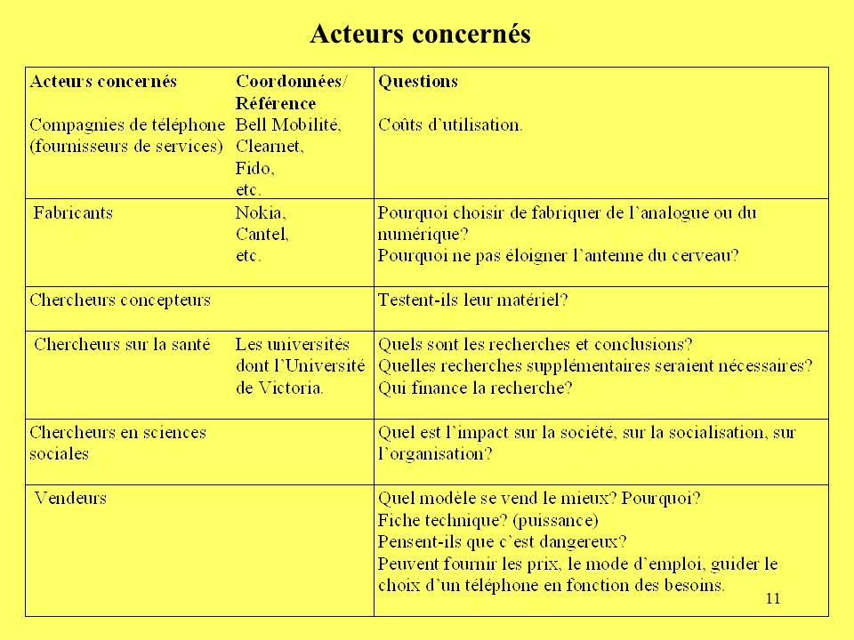 11 Acteurs concernés