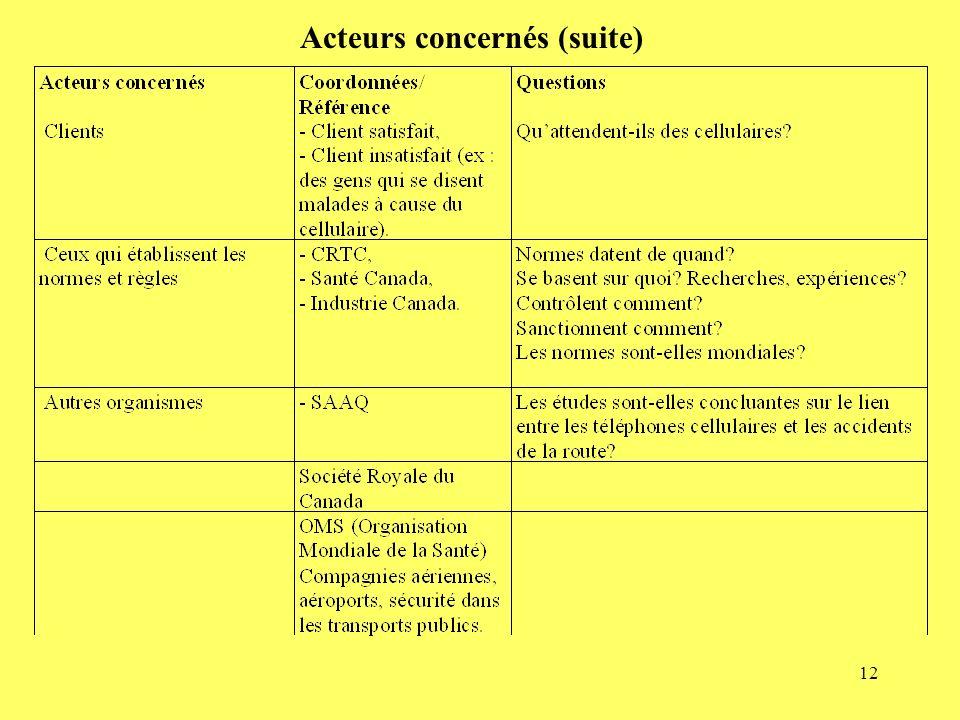 12 Acteurs concernés (suite)