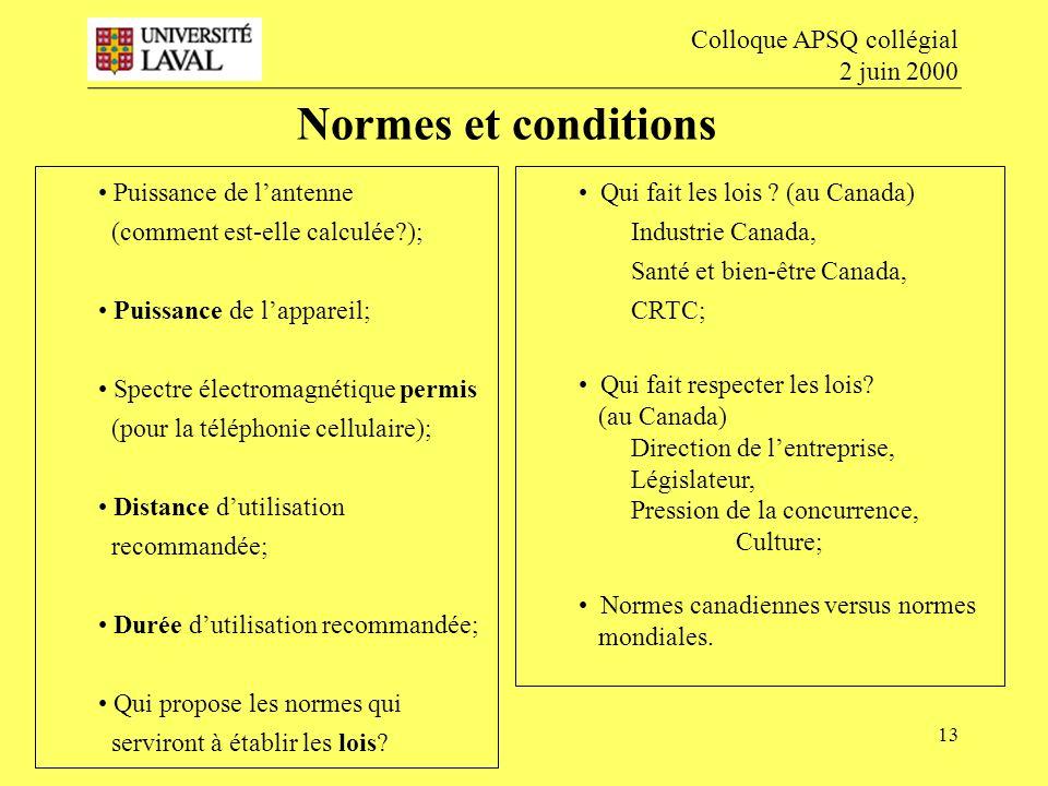 13 Normes et conditions Colloque APSQ collégial 2 juin 2000 Puissance de lantenne (comment est-elle calculée?); Puissance de lappareil; Spectre électr