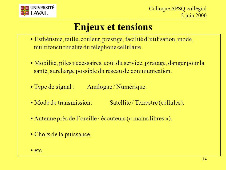 14 Enjeux et tensions Colloque APSQ collégial 2 juin 2000 Esthétisme, taille, couleur, prestige, facilité dutilisation, mode, multifonctionnalité du téléphone cellulaire.
