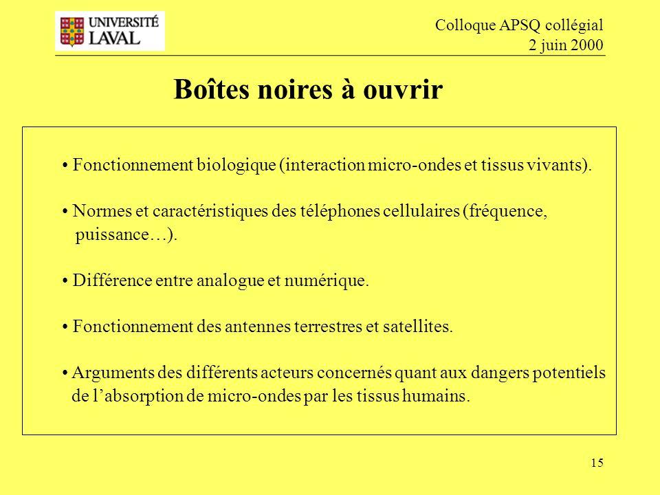 15 Boîtes noires à ouvrir Colloque APSQ collégial 2 juin 2000 Fonctionnement biologique (interaction micro-ondes et tissus vivants).