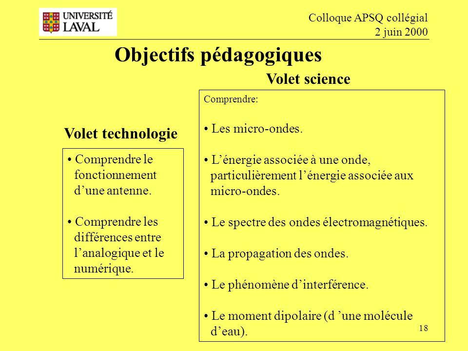 18 Objectifs pédagogiques Colloque APSQ collégial 2 juin 2000 Comprendre le fonctionnement dune antenne. Comprendre les différences entre lanalogique