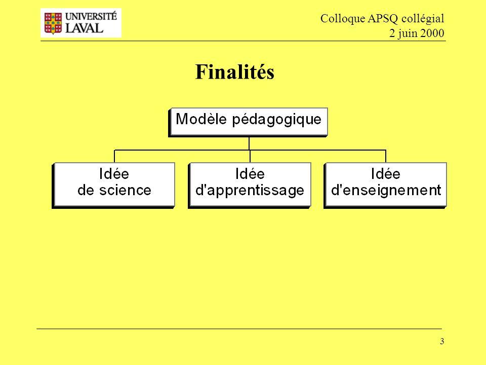3 Finalités Colloque APSQ collégial 2 juin 2000