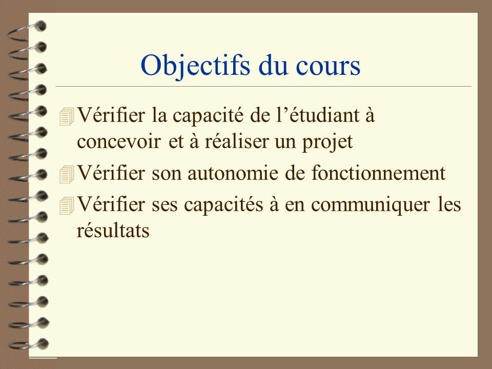 Objectifs du cours 4 Vérifier la capacité de létudiant à concevoir et à réaliser un projet 4 Vérifier son autonomie de fonctionnement 4 Vérifier ses c