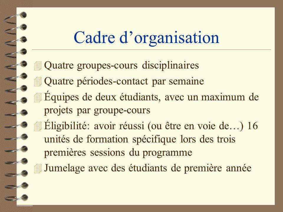 Cadre dorganisation 4 Quatre groupes-cours disciplinaires 4 Quatre périodes-contact par semaine 4 Équipes de deux étudiants, avec un maximum de projet