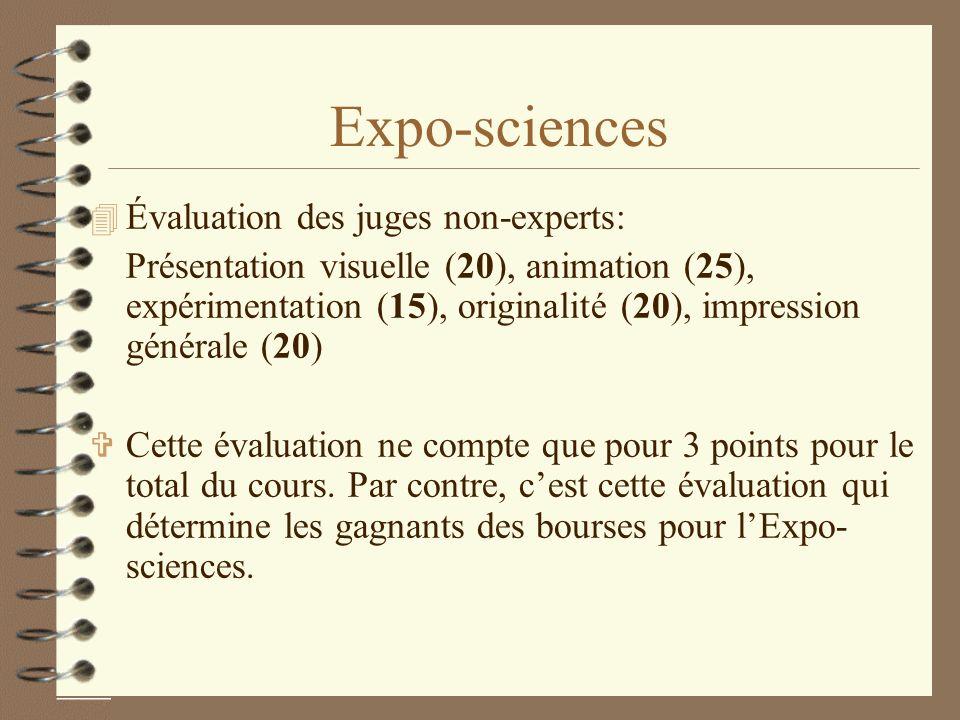 Expo-sciences 4 Évaluation des juges non-experts: Présentation visuelle (20), animation (25), expérimentation (15), originalité (20), impression génér