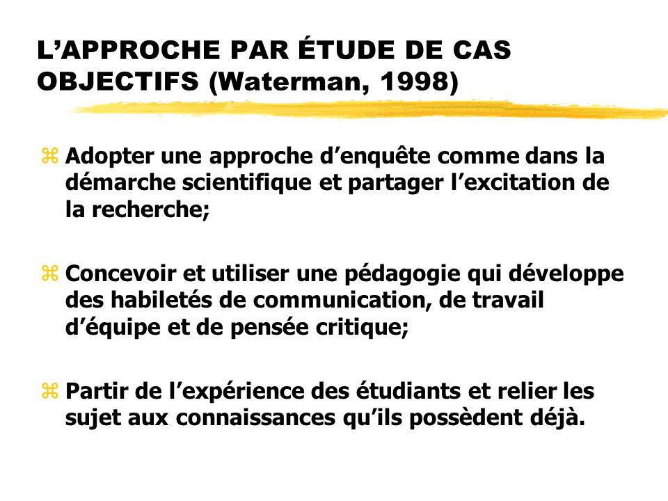LAPPROCHE PAR ÉTUDE DE CAS OBJECTIFS (Waterman, 1998) zAdopter une approche denquête comme dans la démarche scientifique et partager lexcitation de la recherche; zConcevoir et utiliser une pédagogie qui développe des habiletés de communication, de travail déquipe et de pensée critique; zPartir de lexpérience des étudiants et relier les sujet aux connaissances quils possèdent déjà.