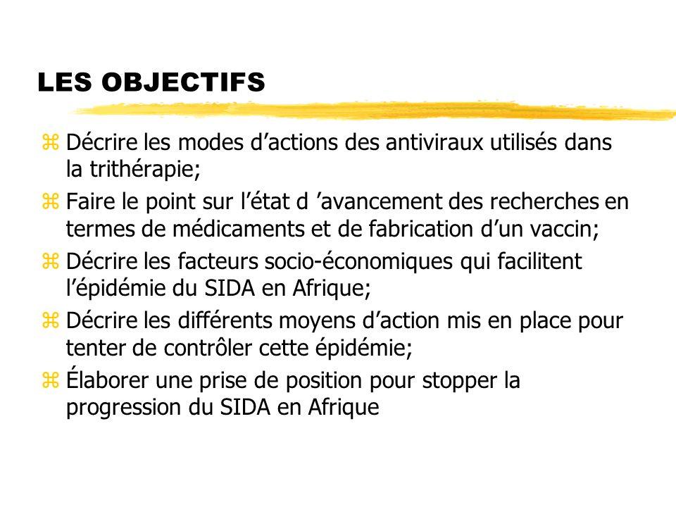 LES OBJECTIFS zDécrire les modes dactions des antiviraux utilisés dans la trithérapie; zFaire le point sur létat d avancement des recherches en termes