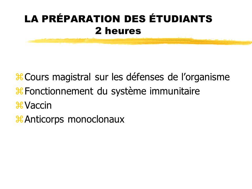 LA PRÉPARATION DES ÉTUDIANTS 2 heures zCours magistral sur les défenses de lorganisme zFonctionnement du système immunitaire zVaccin zAnticorps monocl