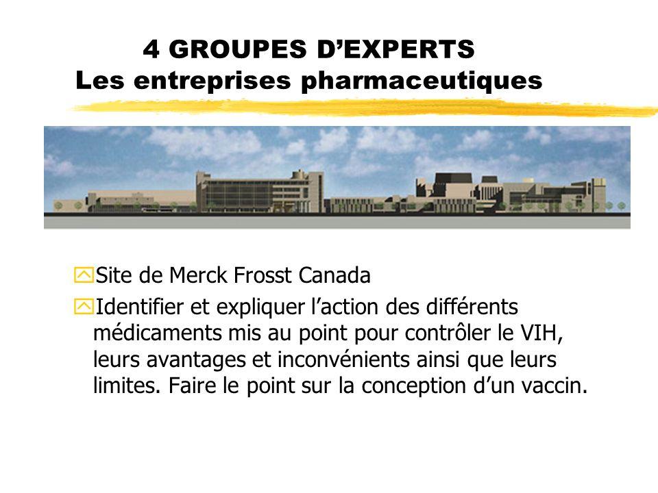 4 GROUPES DEXPERTS Les entreprises pharmaceutiques ySite de Merck Frosst Canada yIdentifier et expliquer laction des différents médicaments mis au point pour contrôler le VIH, leurs avantages et inconvénients ainsi que leurs limites.