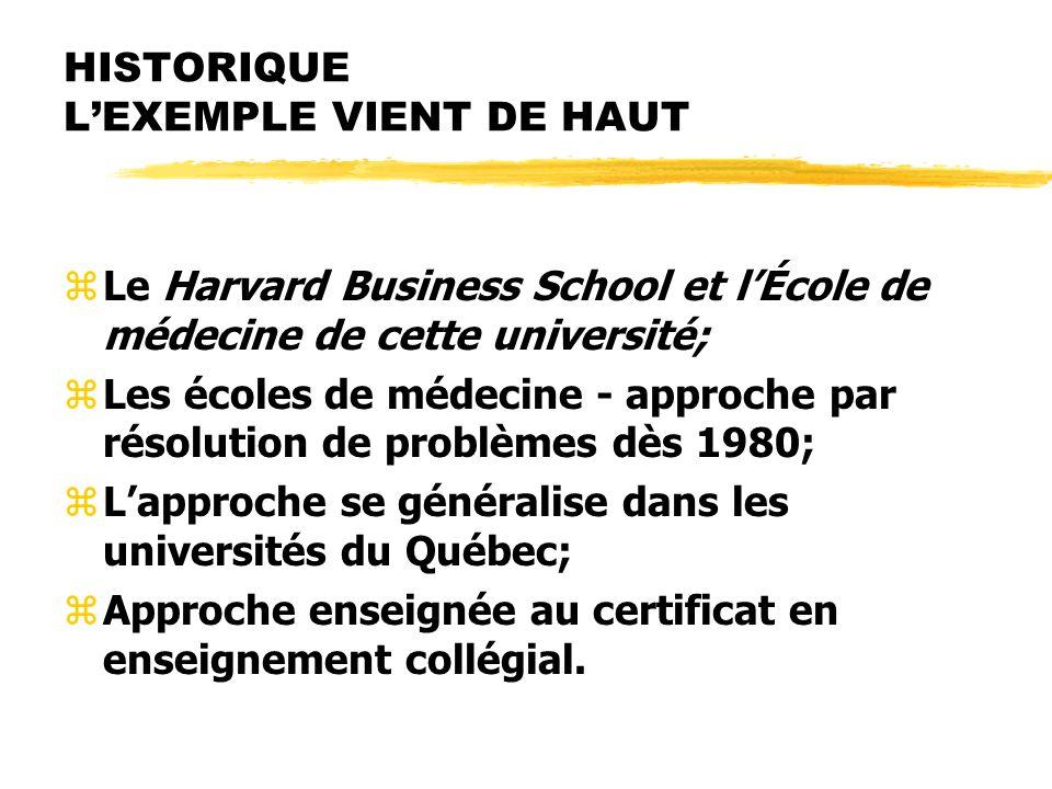 HISTORIQUE LEXEMPLE VIENT DE HAUT zLe Harvard Business School et lÉcole de médecine de cette université; zLes écoles de médecine - approche par résolution de problèmes dès 1980; zLapproche se généralise dans les universités du Québec; zApproche enseignée au certificat en enseignement collégial.